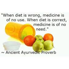 Image result for food as medicine